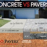 Concrete Patio Vs Pavers Cost