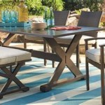 Patio Furniture Madison Wisconsin